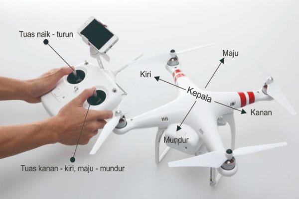 Cara Mengambil Foto dengan Drone tuas