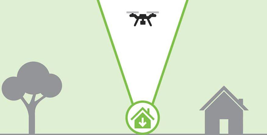 Tips Menerbangkan Drone Bagi Pemula return on home